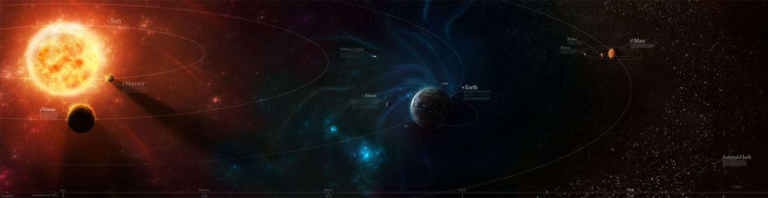 Assez Planètes et satellites du Système Solaire - Planète Astronomie GG63